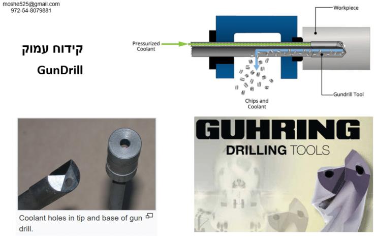 Gun Drill