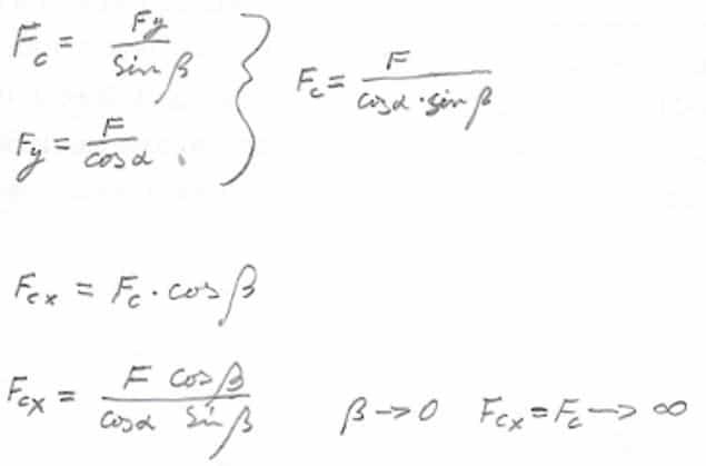 חישובי כוח אינסופי בטלטל